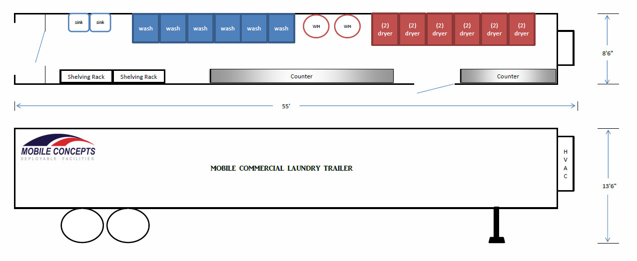 Commercial Mobile Laundry Trailer